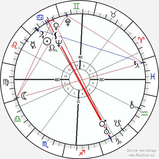 Barbara Stanwyck wikipedie wiki 2018, 2019 horoskop