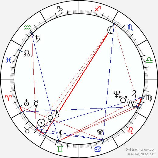 Barbara Taylor Bradford wikipedie wiki 2017, 2018 horoskop