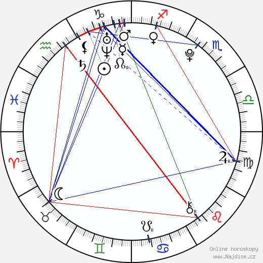 Barbora Tomanová wikipedie wiki 2017, 2018 horoskop