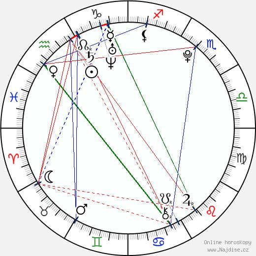 Barbora Vacková wikipedie wiki 2017, 2018 horoskop