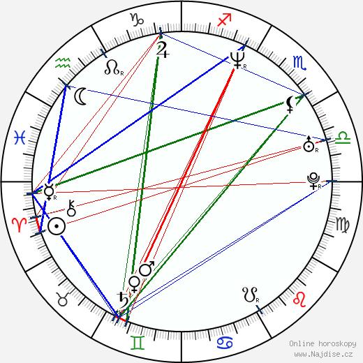 Baris Falay wikipedie wiki 2018, 2019 horoskop