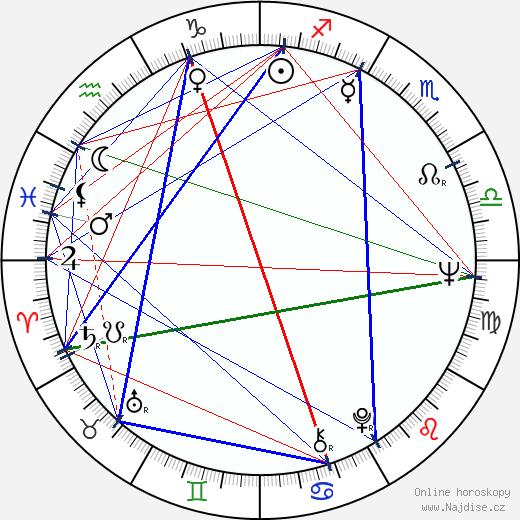 Barney McKenna wikipedie wiki 2019, 2020 horoskop