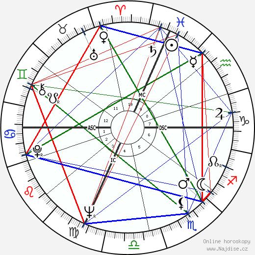Barney Wilen wikipedie wiki 2018, 2019 horoskop