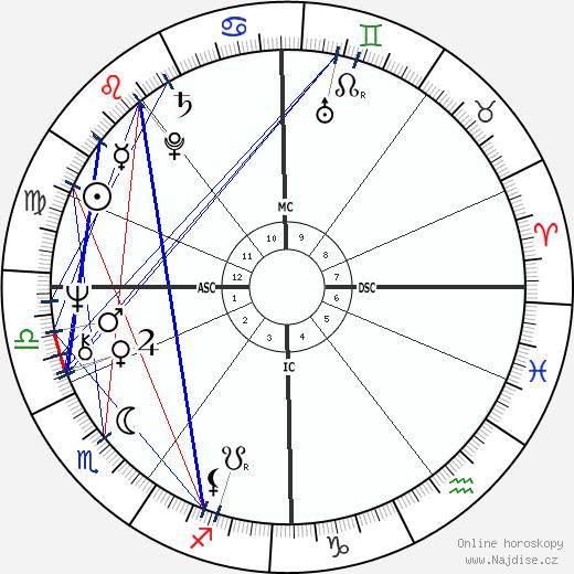 Barry Gibb wikipedie wiki 2019, 2020 horoskop