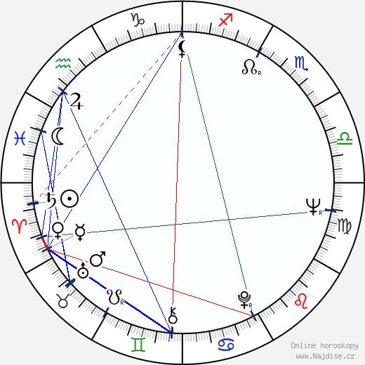 Barry Jackson wikipedie wiki 2018, 2019 horoskop