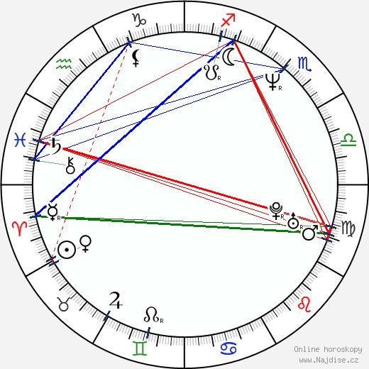 Barry Nerling wikipedie wiki 2020, 2021 horoskop