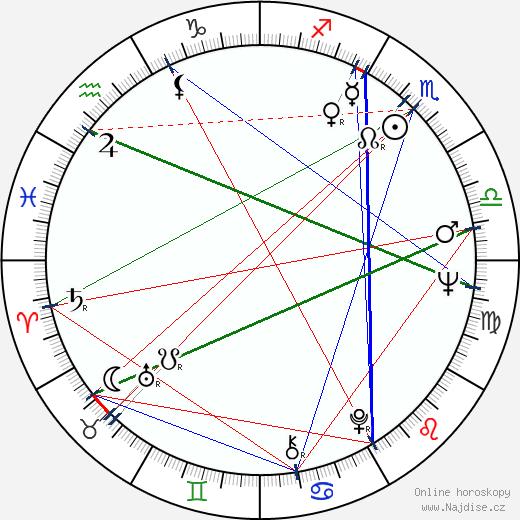Barry Newman wikipedie wiki 2020, 2021 horoskop