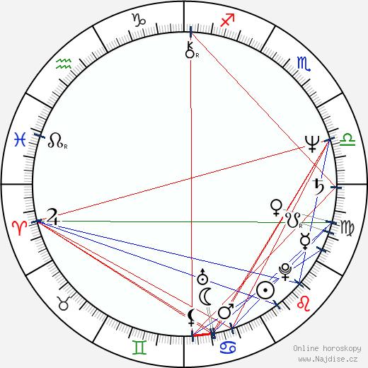 Barry Van Dyke wikipedie wiki 2020, 2021 horoskop