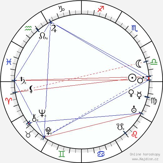 Bartolomeo Pagano wikipedie wiki 2018, 2019 horoskop
