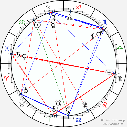 Barton Heyman wikipedie wiki 2019, 2020 horoskop