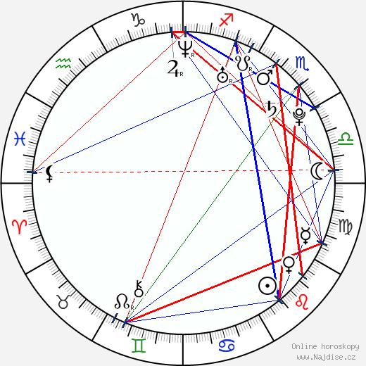 Bastian Schweinsteiger wikipedie wiki 2019, 2020 horoskop