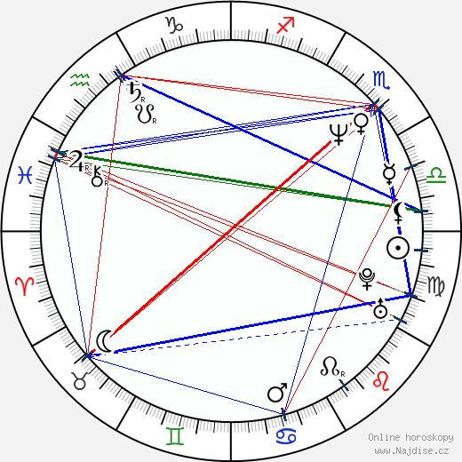 Baz Luhrmann wikipedie wiki 2017, 2018 horoskop