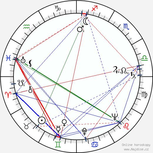 Bea Arthur wikipedie wiki 2020, 2021 horoskop