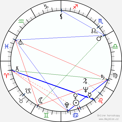 Beah Richards wikipedie wiki 2017, 2018 horoskop