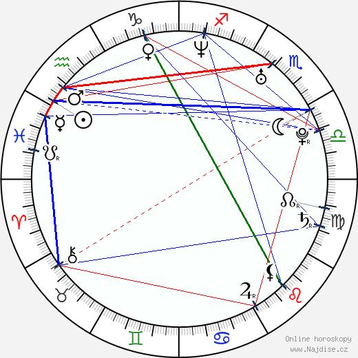 Bear McCreary wikipedie wiki 2020, 2021 horoskop