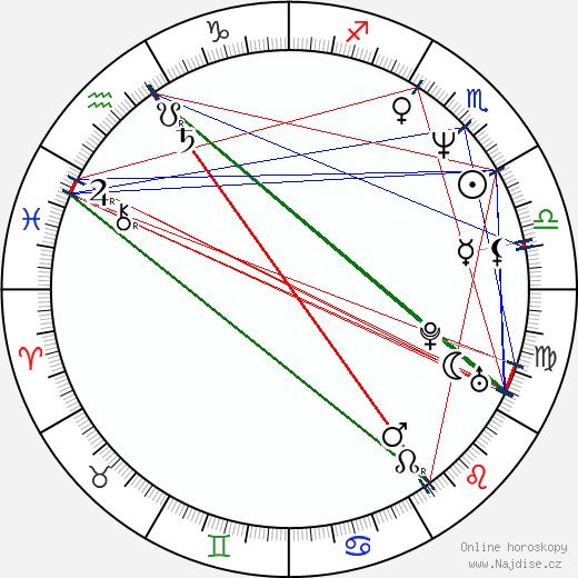 Beatie Edney wikipedie wiki 2018, 2019 horoskop