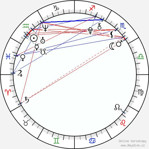 Beatrice Miller wikipedie wiki 2017, 2018 horoskop