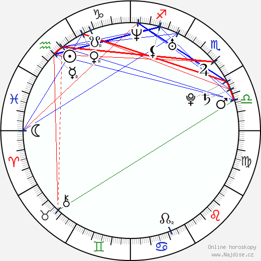Beatrice-Viviana Peters wikipedie wiki 2017, 2018 horoskop