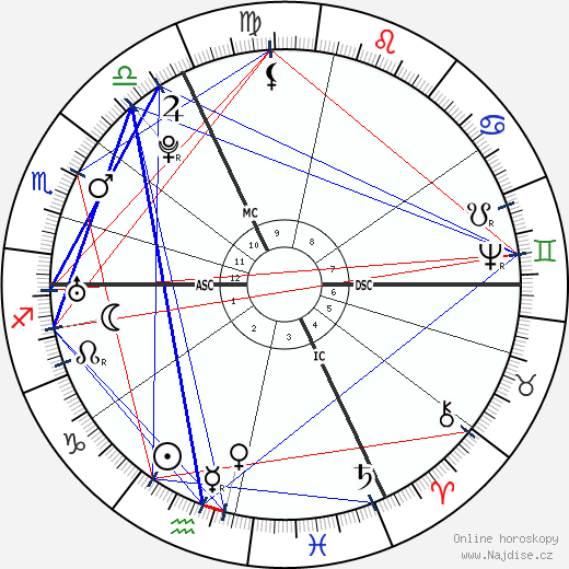 Pierre Beaumarchais wikipedie wiki 2017, 2018 horoskop