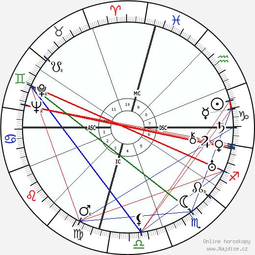 Bebe Daniels wikipedie wiki 2018, 2019 horoskop
