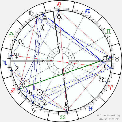 Bebe Neuwirth wikipedie wiki 2019, 2020 horoskop