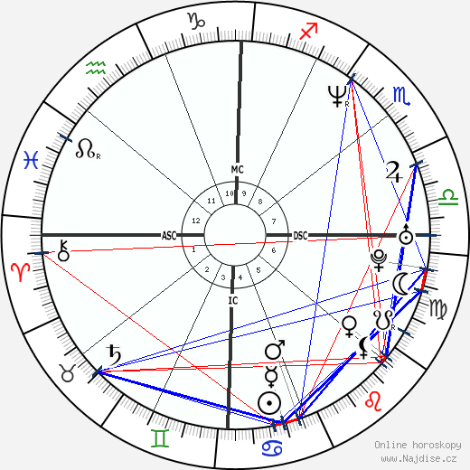 Beck wikipedie wiki 2018, 2019 horoskop