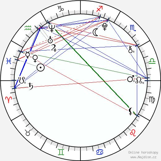 Becky G wikipedie wiki 2018, 2019 horoskop