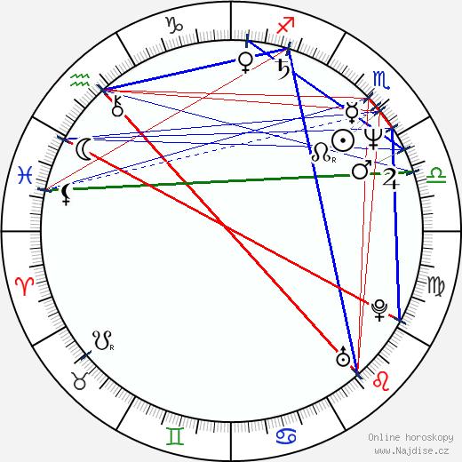 Bedřich Glaser wikipedie wiki 2018, 2019 horoskop