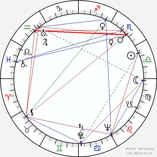 Bedřich Ulrych wikipedie wiki 2018, 2019 horoskop