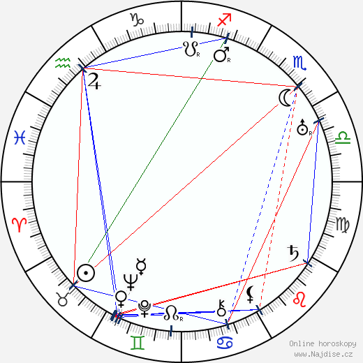 Bedřich Vrbský wikipedie wiki 2019, 2020 horoskop