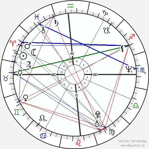 Beeaje Quick wikipedie wiki 2018, 2019 horoskop