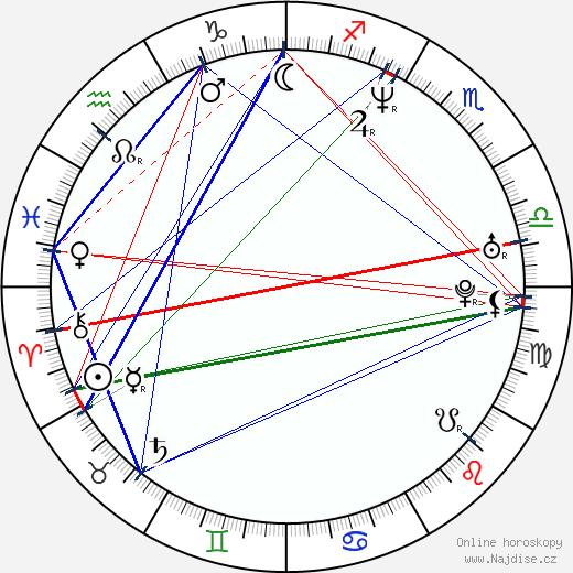 Belinda Stewart-Wilson wikipedie wiki 2017, 2018 horoskop