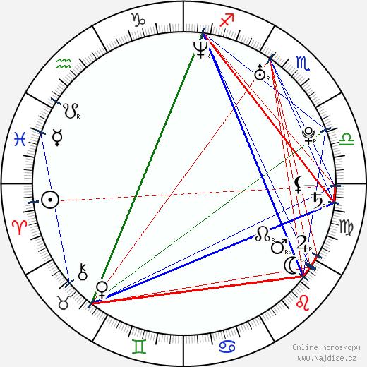 Ben Bachelder wikipedie wiki 2018, 2019 horoskop
