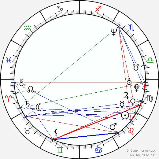 Ben Bass wikipedie wiki 2019, 2020 horoskop