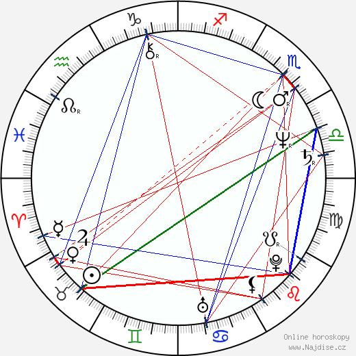 Ben Bolt wikipedie wiki 2018, 2019 horoskop