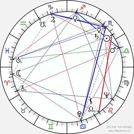 Ben Chapman wikipedie wiki 2019, 2020 horoskop