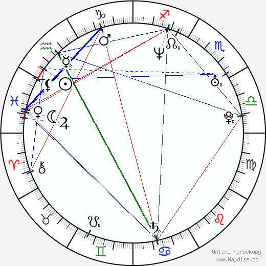 Ben Collins wikipedie wiki 2019, 2020 horoskop