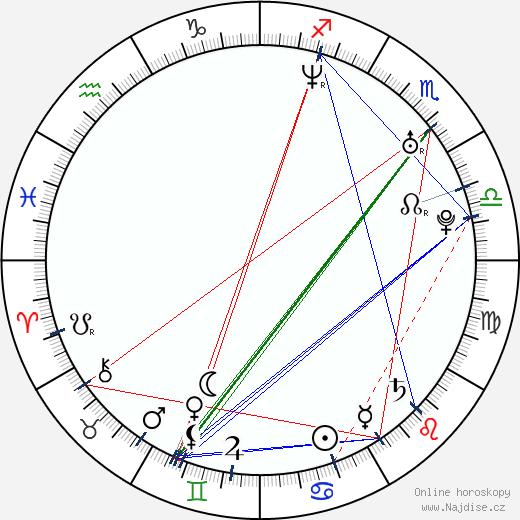Ben Hackworth wikipedie wiki 2017, 2018 horoskop