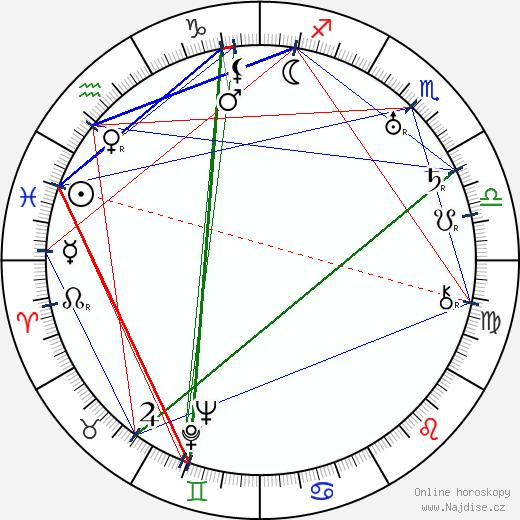 Ben Hecht wikipedie wiki 2019, 2020 horoskop