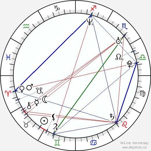 Ben Hibon wikipedie wiki 2017, 2018 horoskop