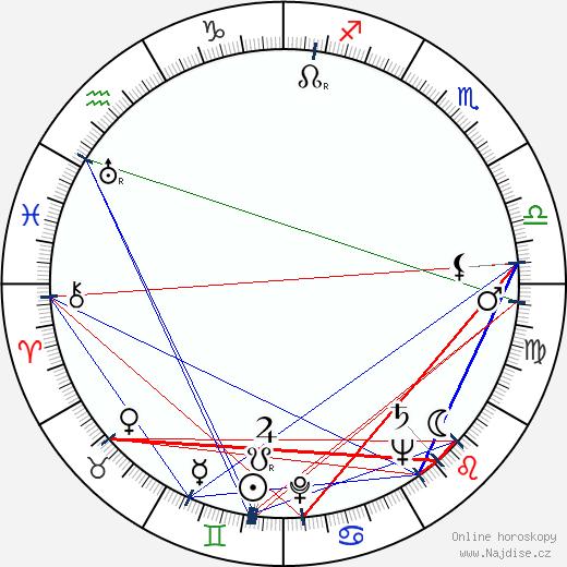 Ben Johnson wikipedie wiki 2020, 2021 horoskop