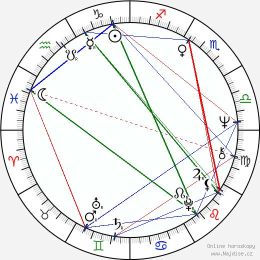 Ben Kingsley wikipedie wiki 2018, 2019 horoskop