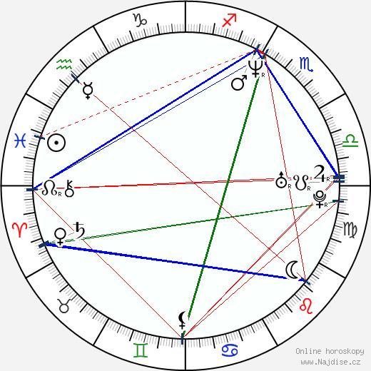Ben Oxenbould wikipedie wiki 2018, 2019 horoskop