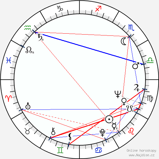 Ben Piazza wikipedie wiki 2020, 2021 horoskop