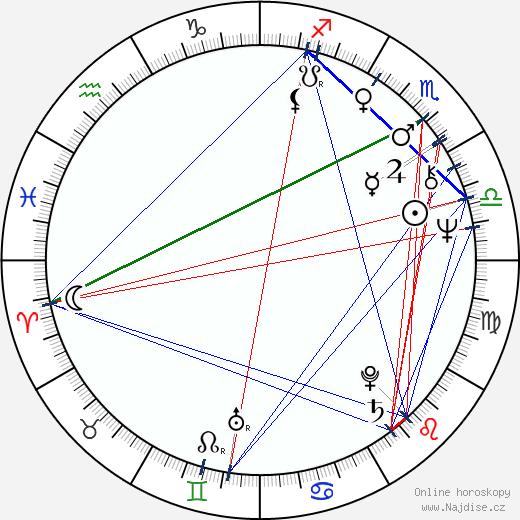 Ben Vereen wikipedie wiki 2018, 2019 horoskop