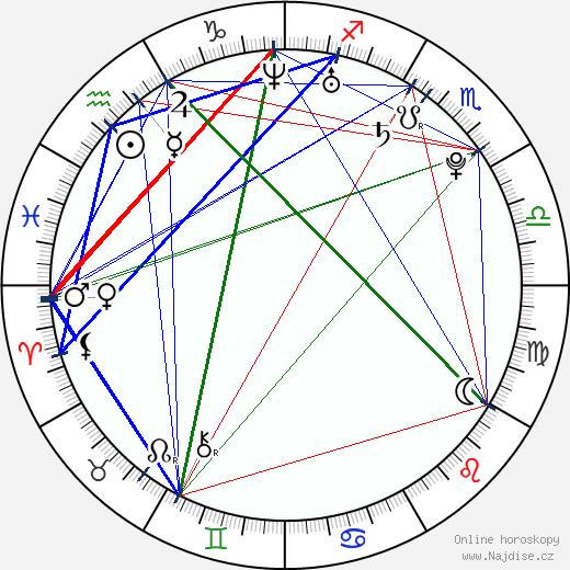 Ben Woldring wikipedie wiki 2018, 2019 horoskop