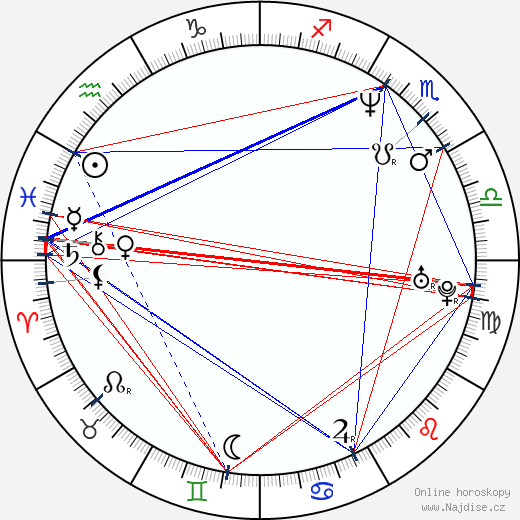 Benicio Del Toro wikipedie wiki 2018, 2019 horoskop