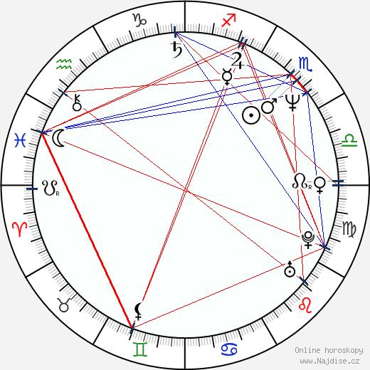 Bennett Yellin wikipedie wiki 2018, 2019 horoskop