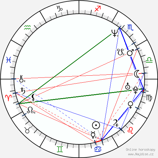Benny Benassi wikipedie wiki 2018, 2019 horoskop