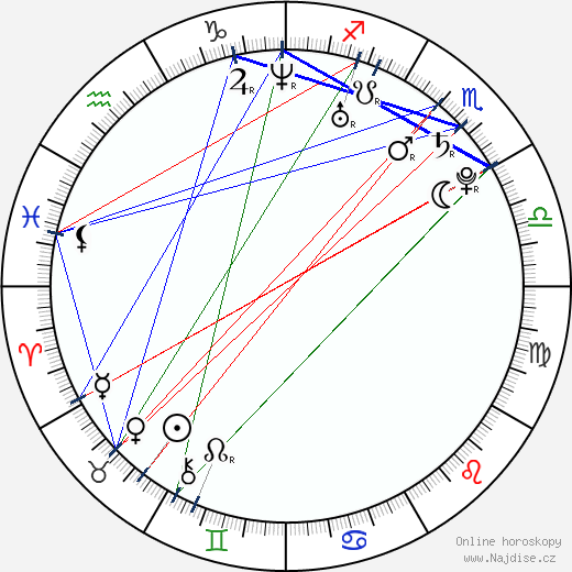 Benny Dayal wikipedie wiki 2018, 2019 horoskop